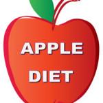 Яблочная очищающая детокс-диета